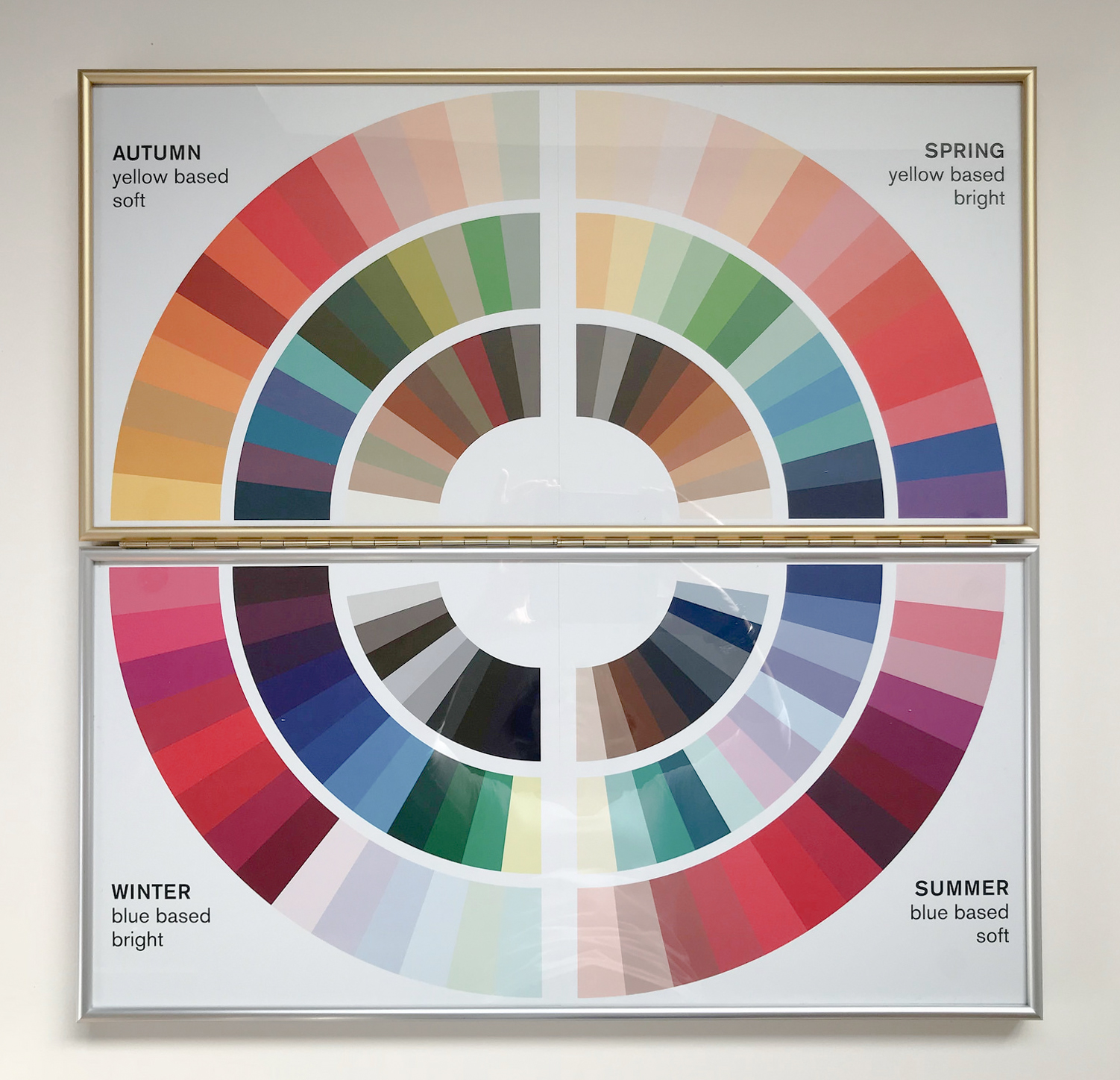 Colour Wheel | Framed by Jules Sainter at Lovingly Framed