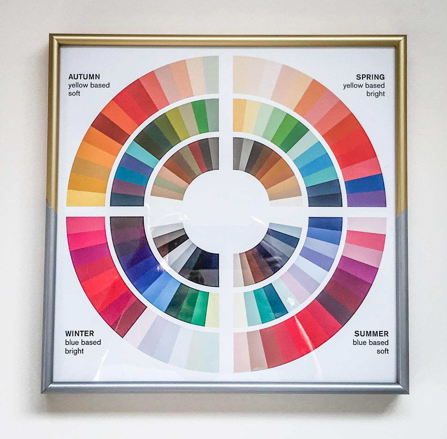 Mini Colour Wheel | Framed by Jules Sainter at Lovingly Framed